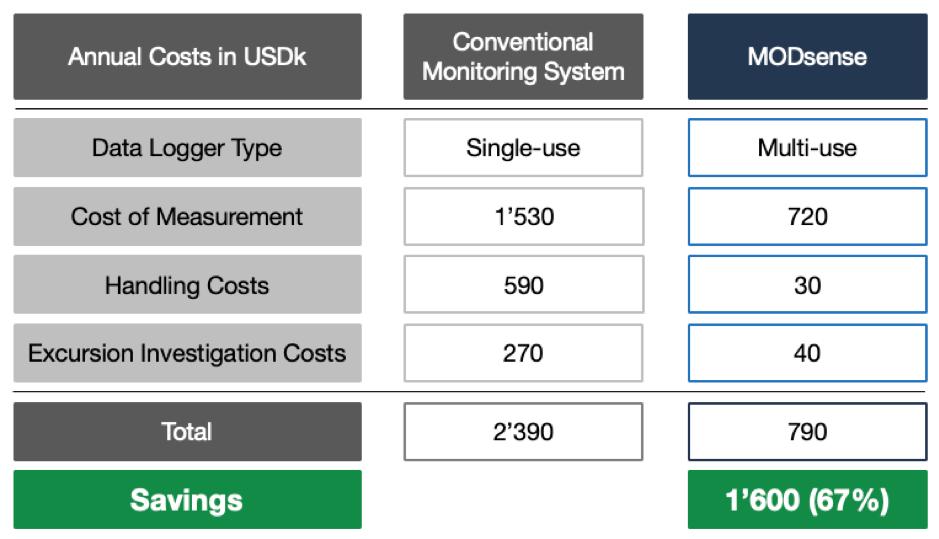 Image 2_Cost Breakdown